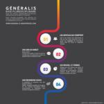 Generalis1