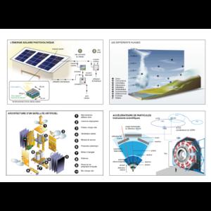 Exemple-Iconographies-SciencesEnLigne