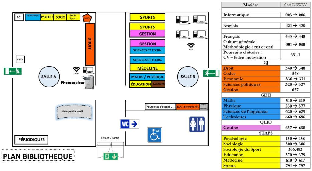 Plan BU de Cuffies / Soissons avec répartition des collections